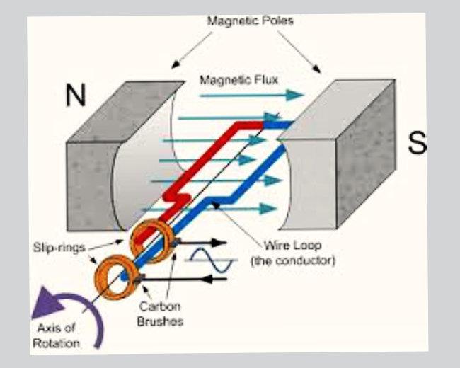 Electro Technology image-3